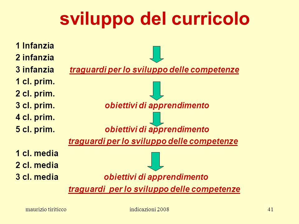 maurizio tiriticcoindicazioni 200841 sviluppo del curricolo 1 Infanzia 2 infanzia 3 infanzia traguardi per lo sviluppo delle competenze 1 cl. prim. 2