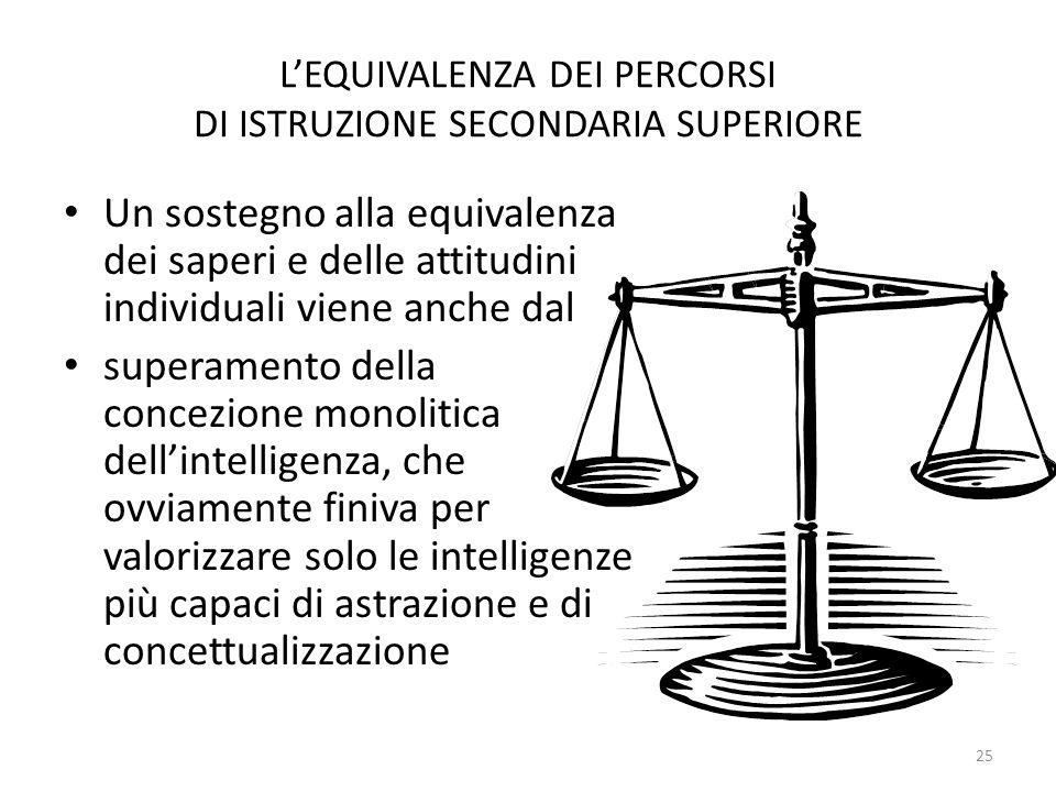 25 L'EQUIVALENZA DEI PERCORSI DI ISTRUZIONE SECONDARIA SUPERIORE Un sostegno alla equivalenza dei saperi e delle attitudini individuali viene anche da