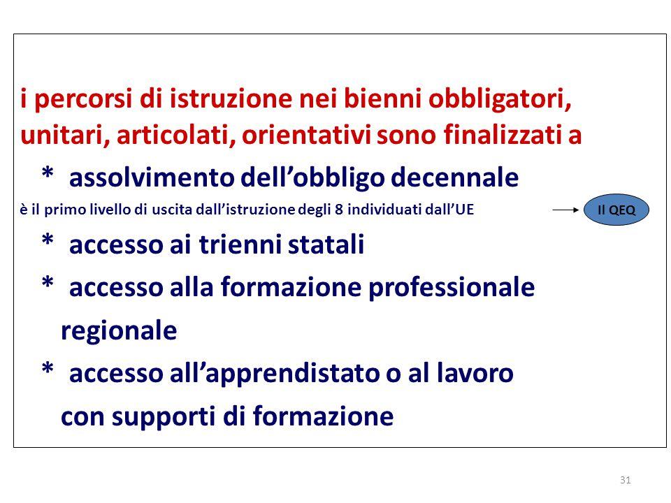 i percorsi di istruzione nei bienni obbligatori, unitari, articolati, orientativi sono finalizzati a * assolvimento dell'obbligo decennale è il primo