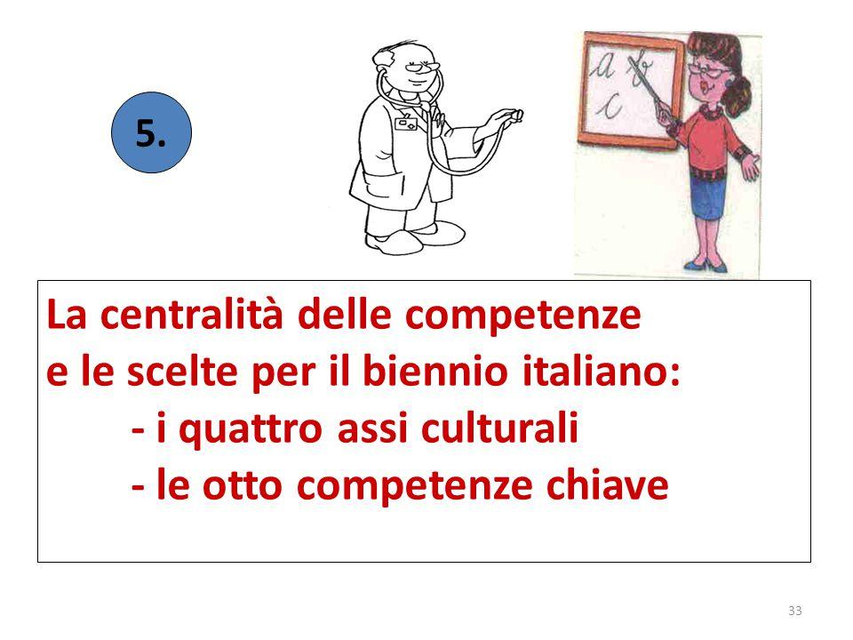 La centralità delle competenze e le scelte per il biennio italiano: - i quattro assi culturali - le otto competenze chiave 5. 33