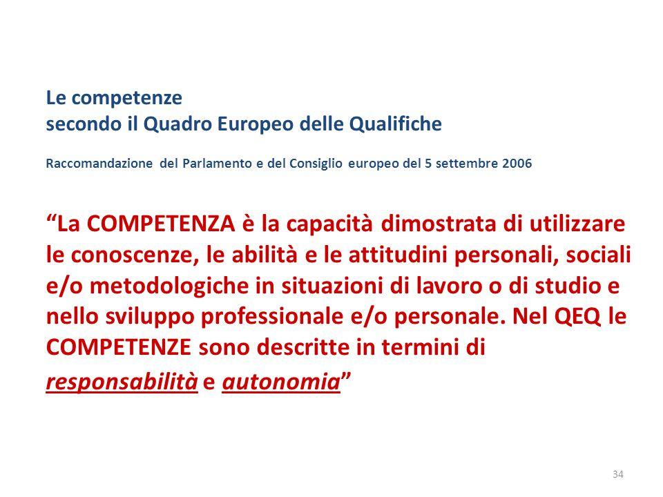 """Le competenze secondo il Quadro Europeo delle Qualifiche Raccomandazione del Parlamento e del Consiglio europeo del 5 settembre 2006 """"La COMPETENZA è"""