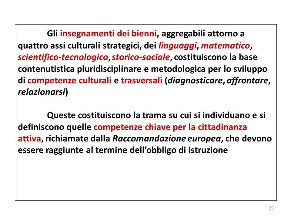 Gli insegnamenti dei bienni, aggregabili attorno a quattro assi culturali strategici, dei linguaggi, matematico, scientifico-tecnologico, storico-soci