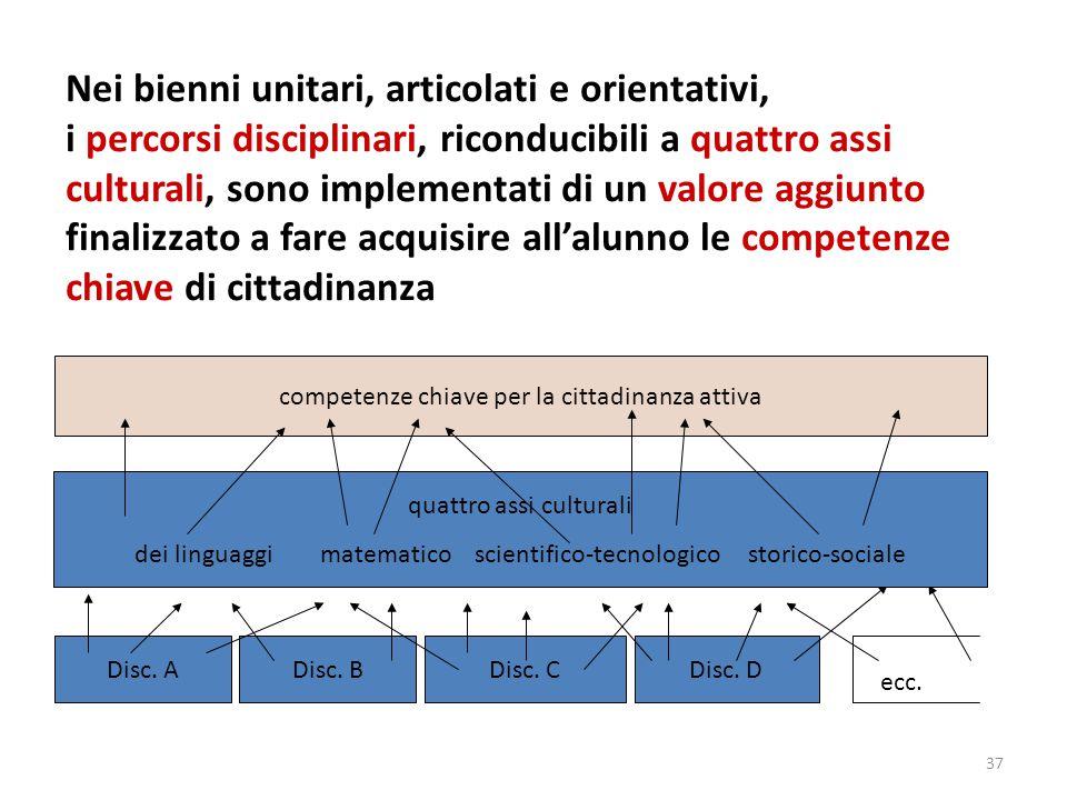 37 Nei bienni unitari, articolati e orientativi, i percorsi disciplinari, riconducibili a quattro assi culturali, sono implementati di un valore aggiu