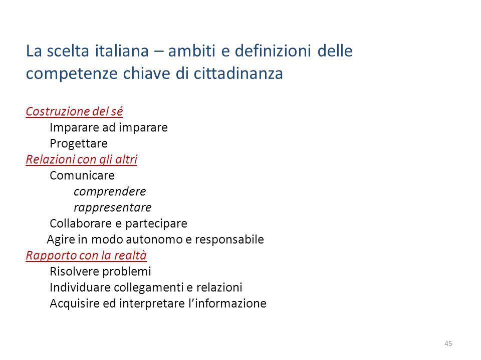 45 La scelta italiana – ambiti e definizioni delle competenze chiave di cittadinanza Costruzione del sé Imparare ad imparare Progettare Relazioni con