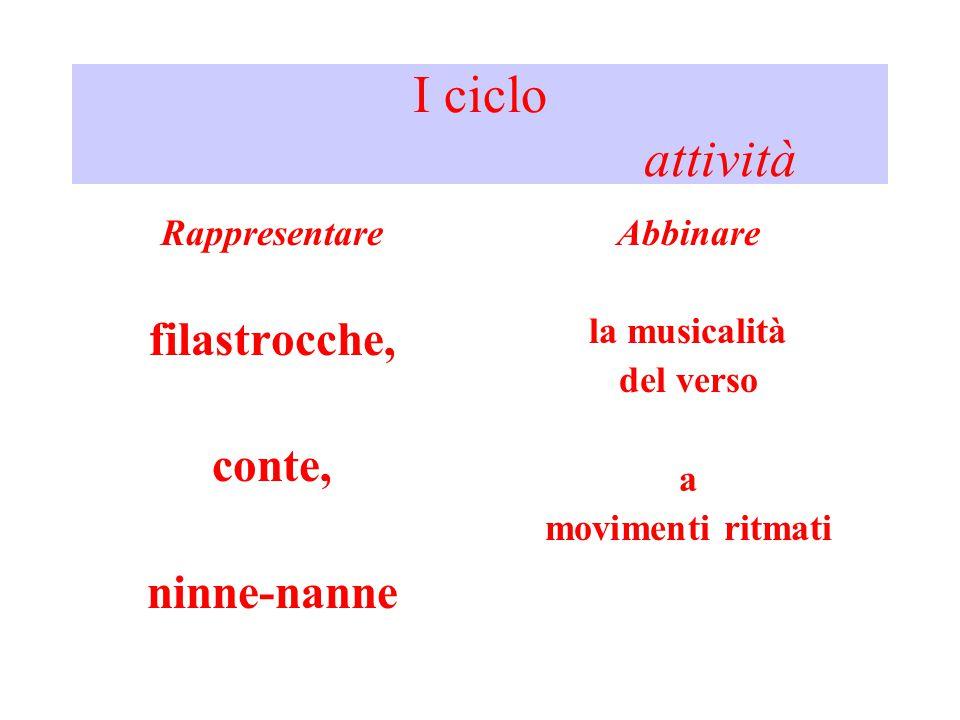 I ciclo attività Rappresentare filastrocche, conte, ninne-nanne Abbinare la musicalità del verso a movimenti ritmati