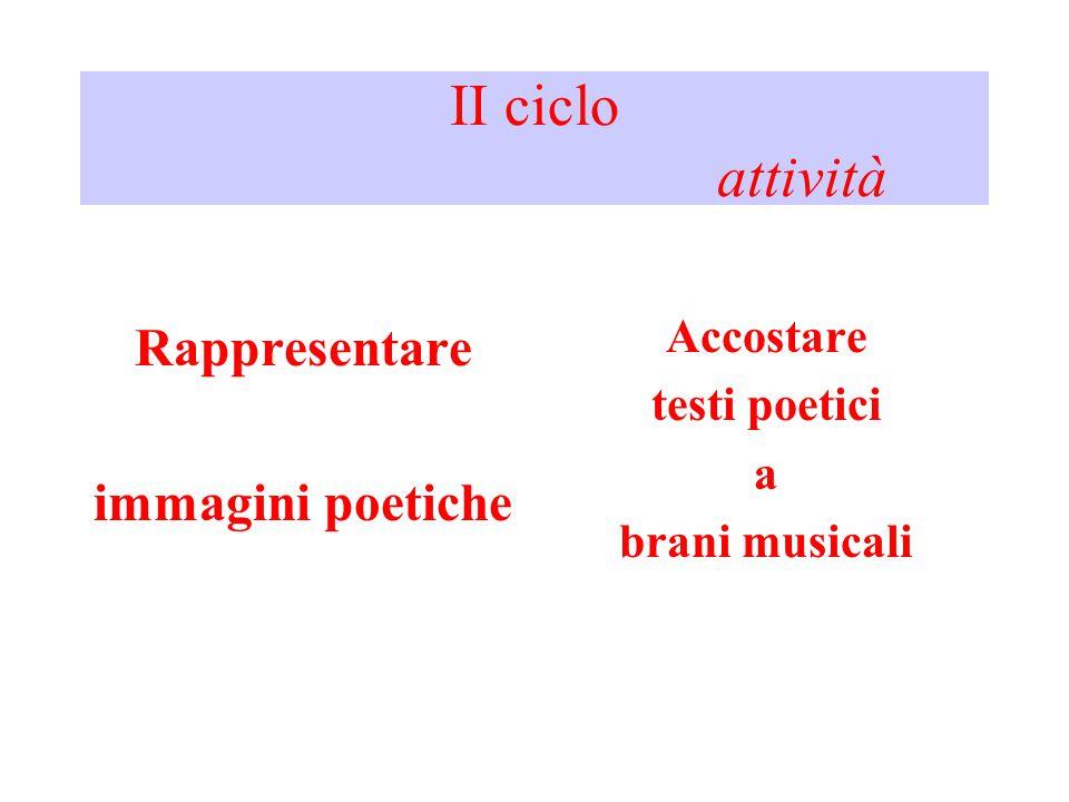 II ciclo attività Rappresentare immagini poetiche Accostare testi poetici a brani musicali