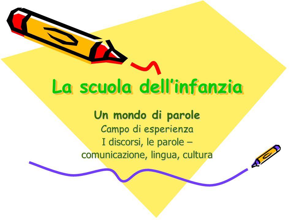La scuola dell'infanzia Un mondo di parole Campo di esperienza I discorsi, le parole – comunicazione, lingua, cultura