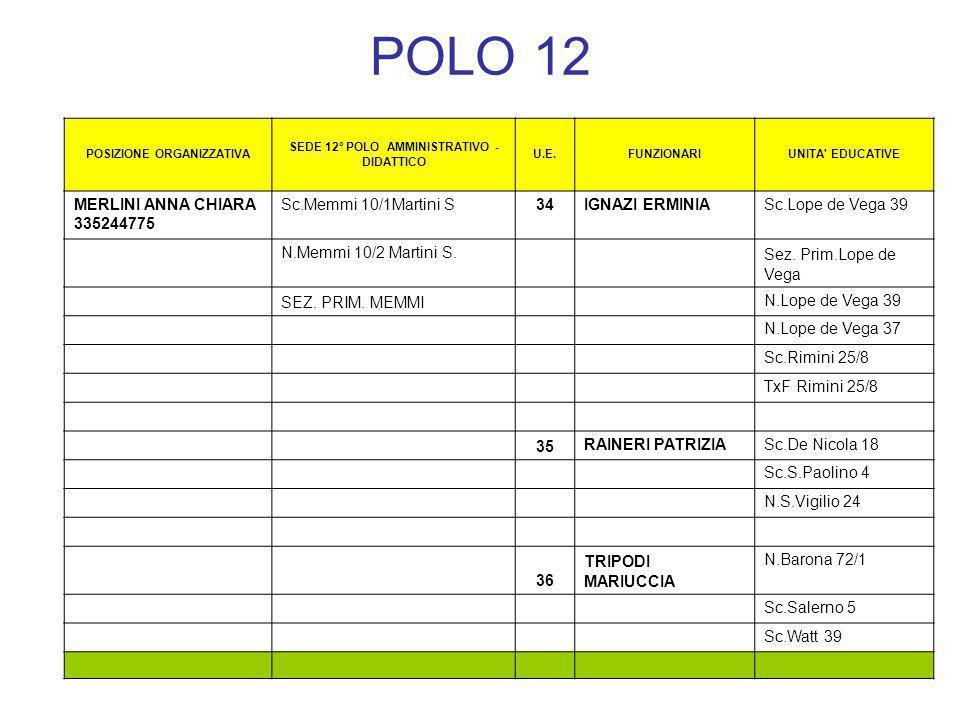 POLO 12 POSIZIONE ORGANIZZATIVA SEDE 12° POLO AMMINISTRATIVO - DIDATTICO U.E.FUNZIONARIUNITA' EDUCATIVE MERLINI ANNA CHIARA 335244775 Sc.Memmi 10/1Mar