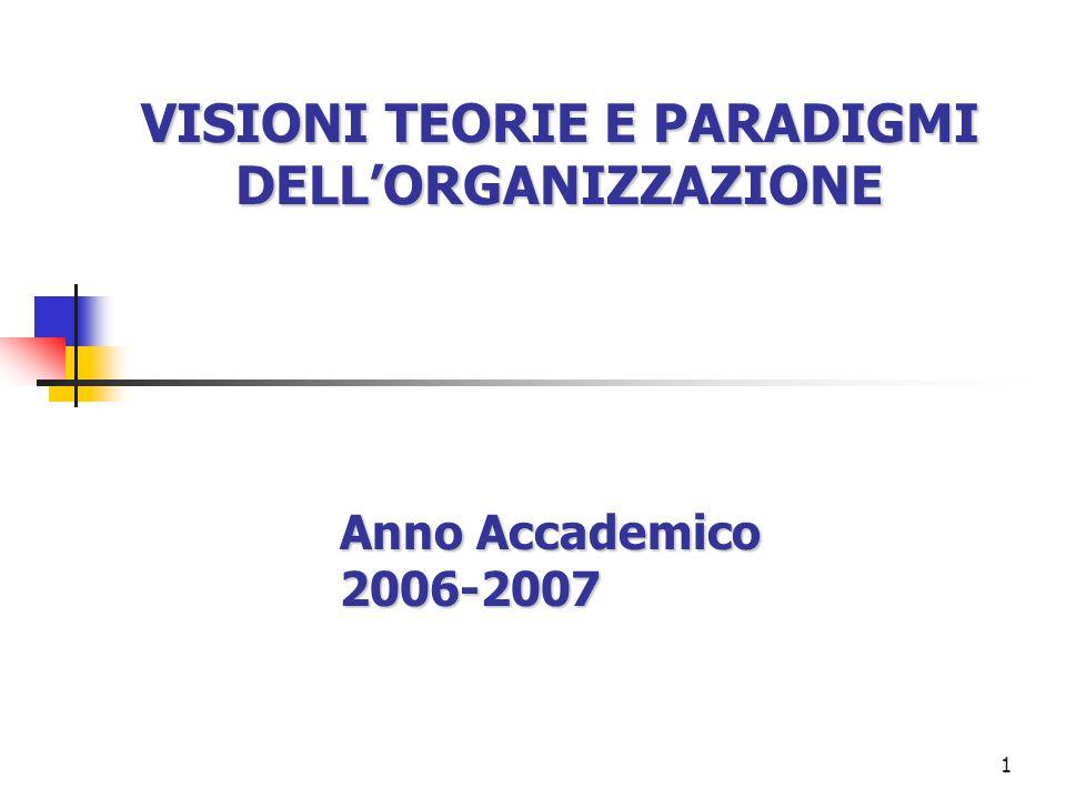1 VISIONI TEORIE E PARADIGMI DELL'ORGANIZZAZIONE Anno Accademico 2006-2007