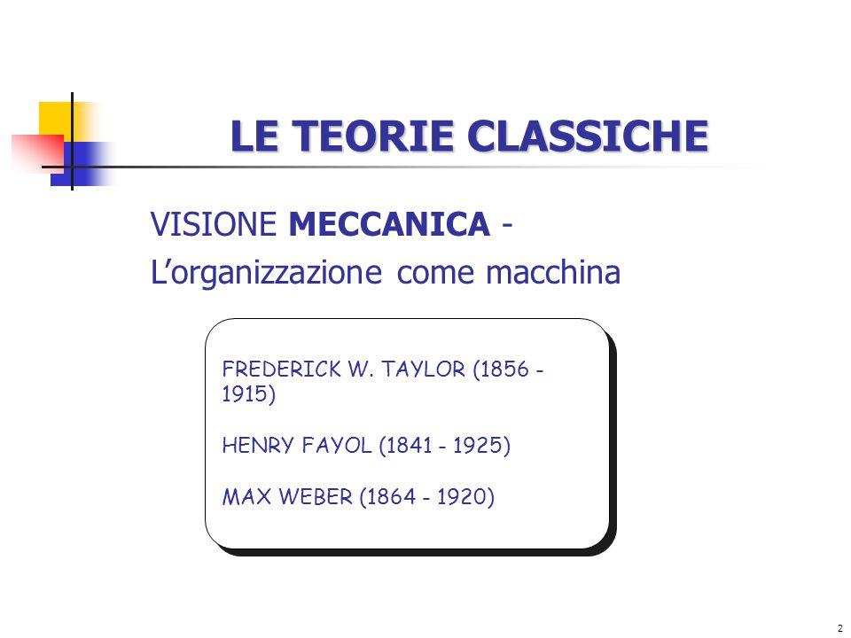2 LE TEORIE CLASSICHE VISIONE MECCANICA - L'organizzazione come macchina FREDERICK W.