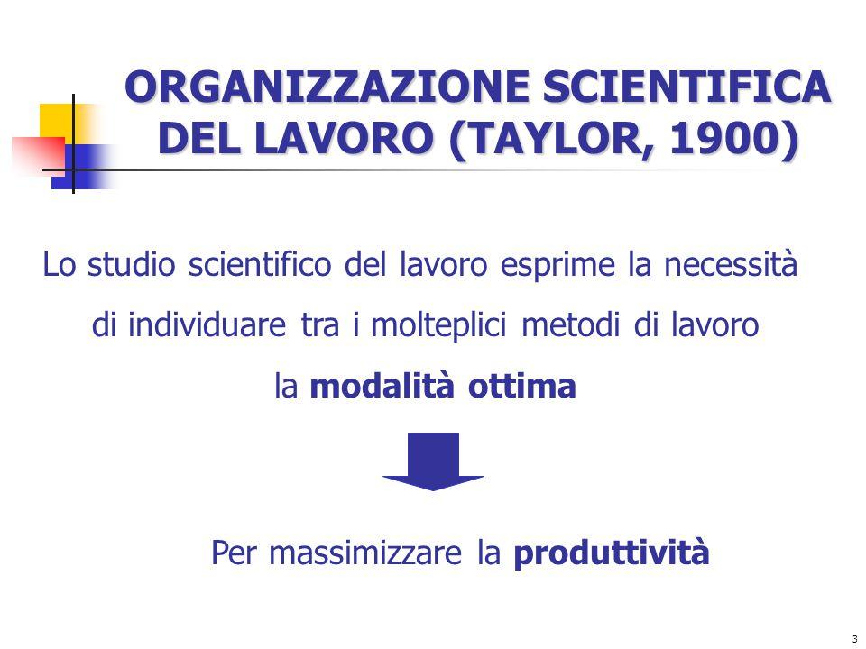 3 ORGANIZZAZIONE SCIENTIFICA DEL LAVORO (TAYLOR, 1900) Lo studio scientifico del lavoro esprime la necessità di individuare tra i molteplici metodi di lavoro la modalità ottima Per massimizzare la produttività