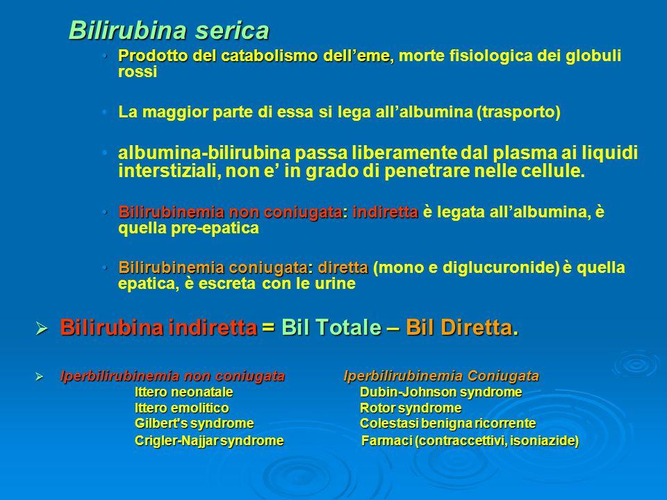 Bilirubina serica Prodotto del catabolismo dell'eme,Prodotto del catabolismo dell'eme, morte fisiologica dei globuli rossi La maggior parte di essa si
