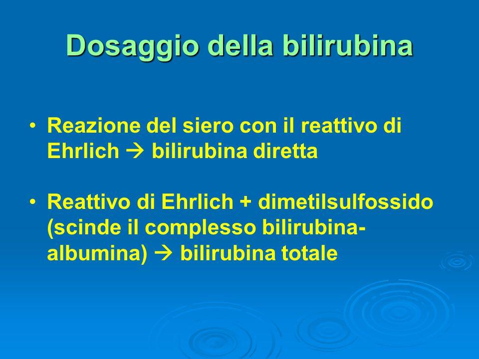 Dosaggio della bilirubina Reazione del siero con il reattivo di Ehrlich  bilirubina diretta Reattivo di Ehrlich + dimetilsulfossido (scinde il comple