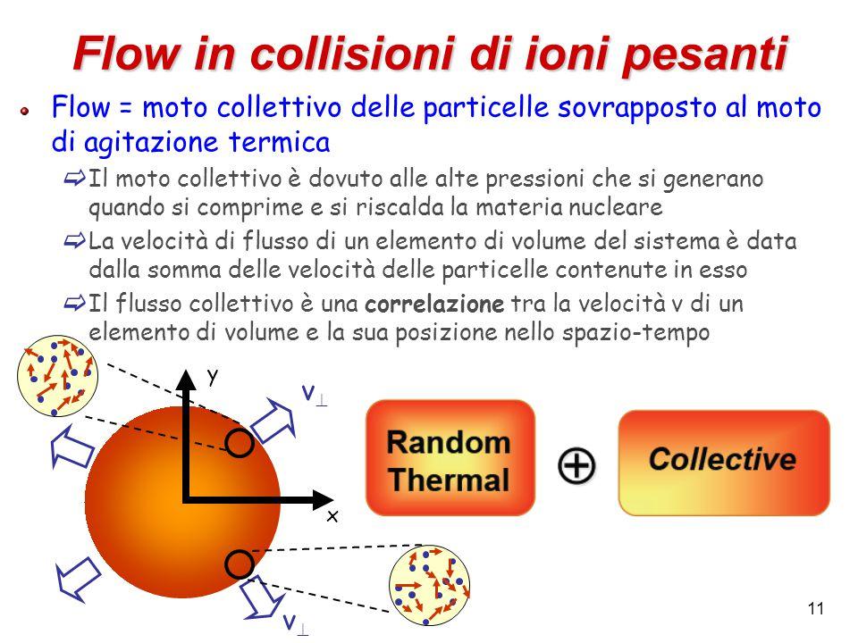 11 Flow in collisioni di ioni pesanti Flow = moto collettivo delle particelle sovrapposto al moto di agitazione termica  Il moto collettivo è dovuto alle alte pressioni che si generano quando si comprime e si riscalda la materia nucleare  La velocità di flusso di un elemento di volume del sistema è data dalla somma delle velocità delle particelle contenute in esso  Il flusso collettivo è una correlazione tra la velocità v di un elemento di volume e la sua posizione nello spazio-tempo x y vv vv