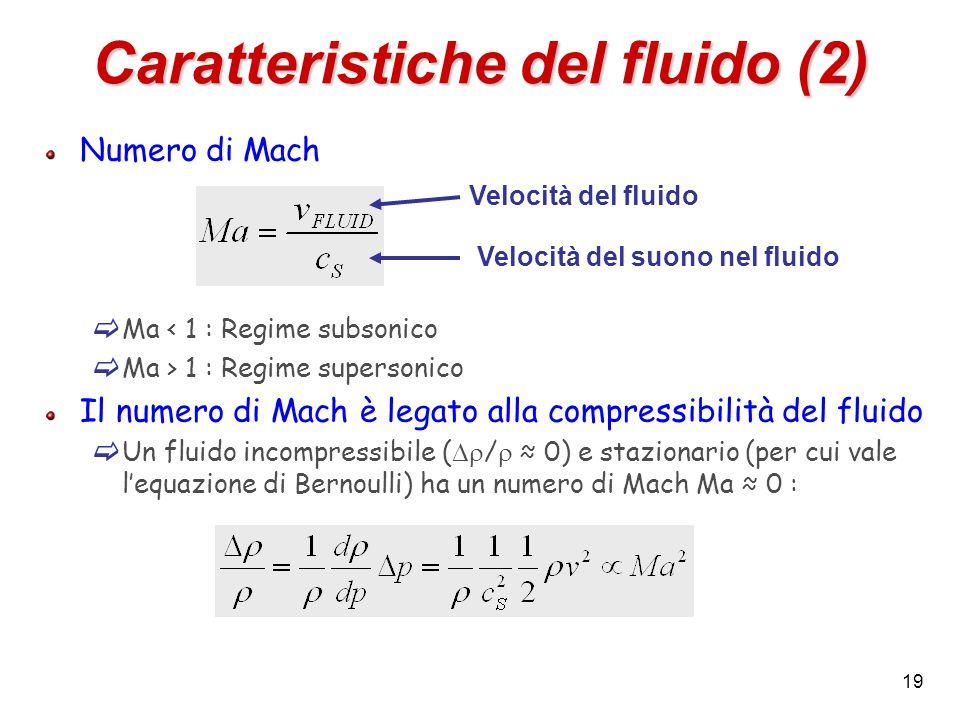 19 Caratteristiche del fluido (2) Numero di Mach  Ma < 1 : Regime subsonico  Ma > 1 : Regime supersonico Il numero di Mach è legato alla compressibilità del fluido  Un fluido incompressibile (  /  ≈ 0) e stazionario (per cui vale l'equazione di Bernoulli) ha un numero di Mach Ma ≈ 0 : Velocità del fluido Velocità del suono nel fluido