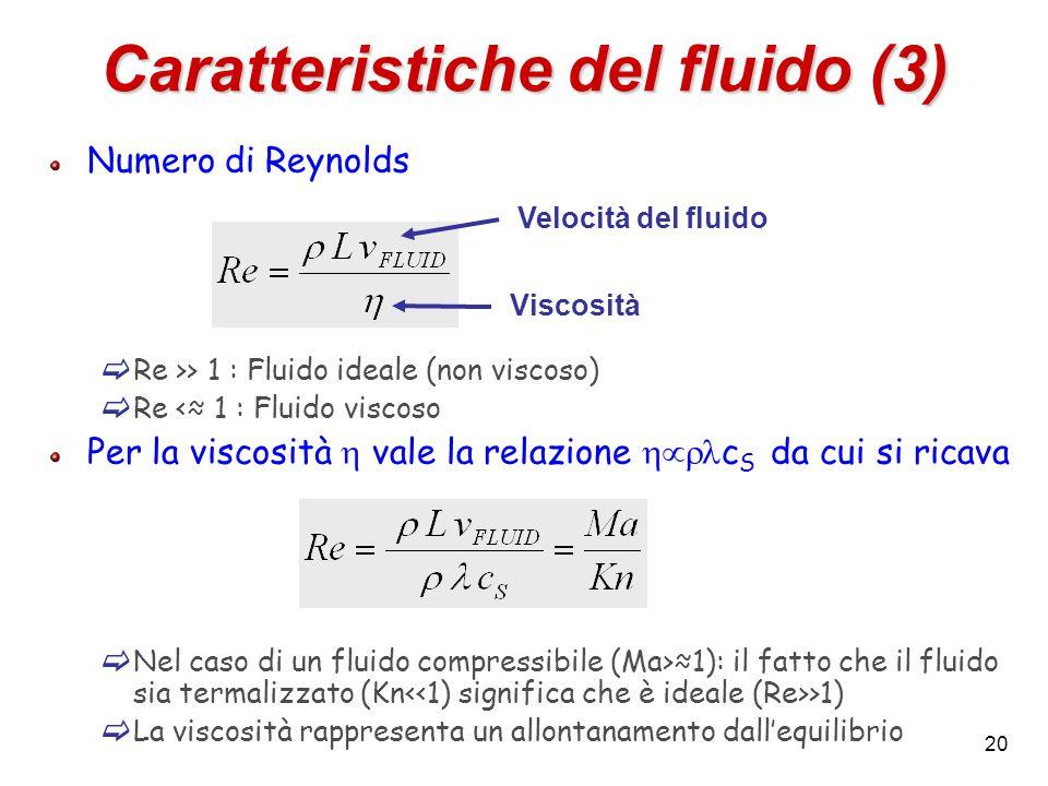 20 Caratteristiche del fluido (3) Numero di Reynolds  Re >> 1 : Fluido ideale (non viscoso)  Re <≈ 1 : Fluido viscoso Per la viscosità  vale la relazione  c S da cui si ricava  Nel caso di un fluido compressibile (Ma>≈1): il fatto che il fluido sia termalizzato (Kn >1)  La viscosità rappresenta un allontanamento dall'equilibrio Viscosità Velocità del fluido