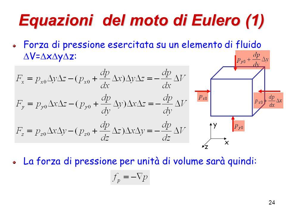 24 Equazioni del moto di Eulero (1) Forza di pressione esercitata su un elemento di fluido  V=  x  y  z: La forza di pressione per unità di volume sarà quindi: x y z