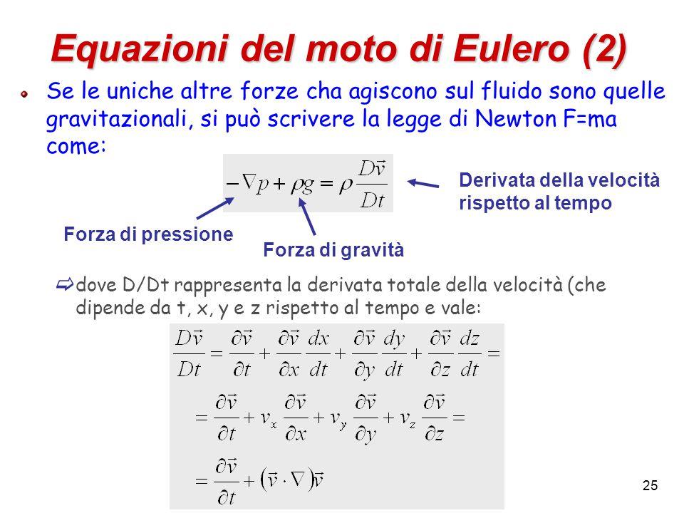 25 Equazioni del moto di Eulero (2) Se le uniche altre forze cha agiscono sul fluido sono quelle gravitazionali, si può scrivere la legge di Newton F=ma come:  dove D/Dt rappresenta la derivata totale della velocità (che dipende da t, x, y e z rispetto al tempo e vale: Forza di pressione Forza di gravità Derivata della velocità rispetto al tempo