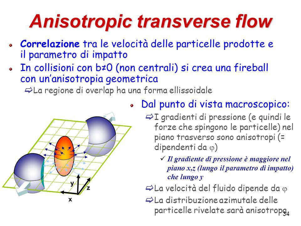 34 Anisotropic transverse flow Correlazione tra le velocità delle particelle prodotte e il parametro di impatto In collisioni con b≠0 (non centrali) si crea una fireball con un'anisotropia geometrica  La regione di overlap ha una forma ellissoidale x y z Dal punto di vista macroscopico:  I gradienti di pressione (e quindi le forze che spingono le particelle) nel piano trasverso sono anisotropi (= dipendenti da  ) Il gradiente di pressione è maggiore nel piano x,z (lungo il parametro di impatto) che lungo y  La velocità del fluido dipende da   La distribuzione azimutale delle particelle rivelate sarà anisotropa