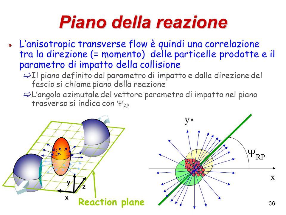 36 Piano della reazione L'anisotropic transverse flow è quindi una correlazione tra la direzione (= momento) delle particelle prodotte e il parametro di impatto della collisione  Il piano definito dal parametro di impatto e dalla direzione del fascio si chiama piano della reazione  L'angolo azimutale del vettore parametro di impatto nel piano trasverso si indica con  RP x y  RP x y z Reaction plane