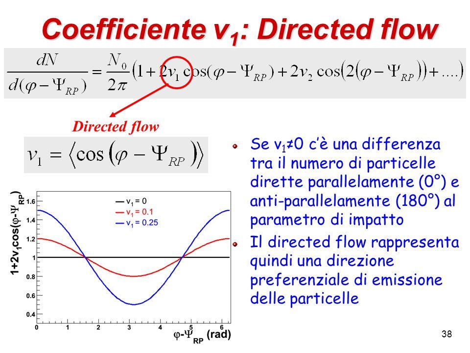 38 Coefficiente v 1 : Directed flow Directed flow Se v 1 ≠0 c'è una differenza tra il numero di particelle dirette parallelamente (0°) e anti-parallelamente (180°) al parametro di impatto Il directed flow rappresenta quindi una direzione preferenziale di emissione delle particelle