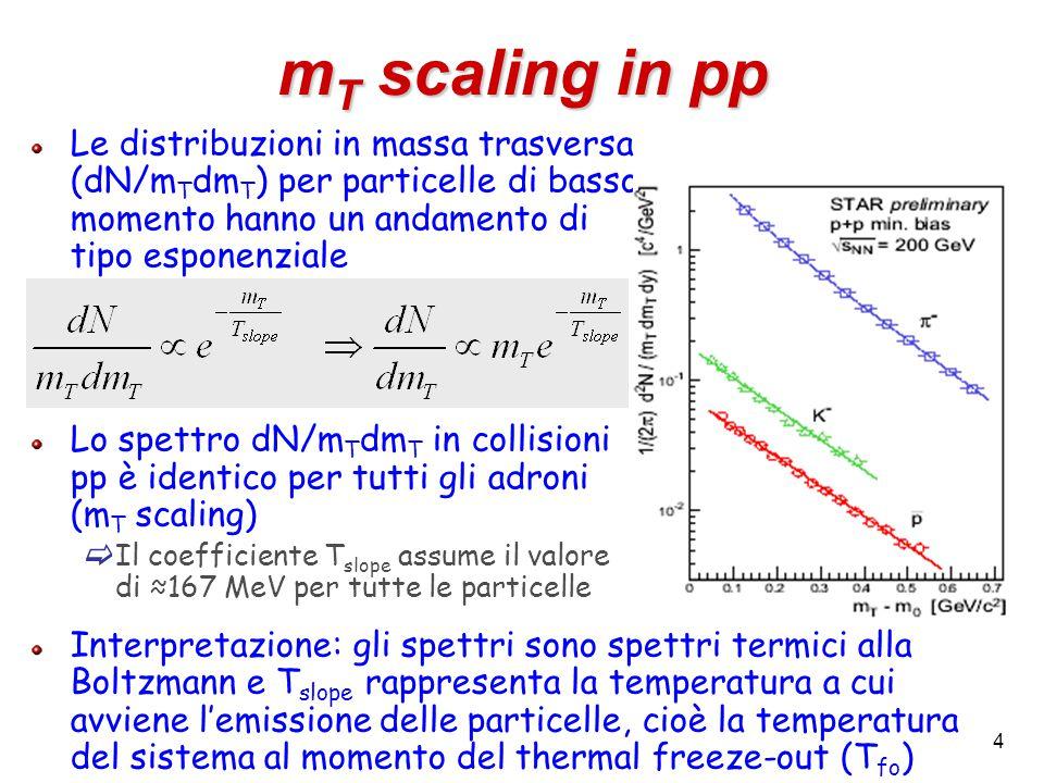 4 m T scaling in pp Le distribuzioni in massa trasversa (dN/m T dm T ) per particelle di basso momento hanno un andamento di tipo esponenziale Lo spettro dN/m T dm T in collisioni pp è identico per tutti gli adroni (m T scaling)  Il coefficiente T slope assume il valore di ≈167 MeV per tutte le particelle Interpretazione: gli spettri sono spettri termici alla Boltzmann e T slope rappresenta la temperatura a cui avviene l'emissione delle particelle, cioè la temperatura del sistema al momento del thermal freeze-out (T fo )