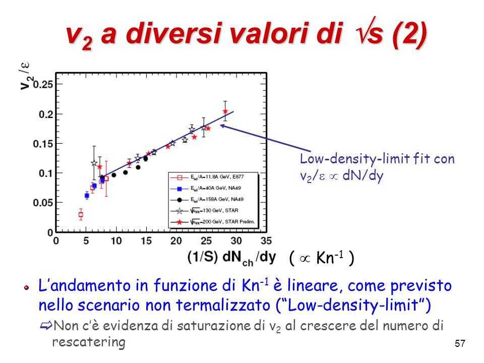 57 v 2 a diversi valori di  s (2) L'andamento in funzione di Kn -1 è lineare, come previsto nello scenario non termalizzato ( Low-density-limit )  Non c'è evidenza di saturazione di v 2 al crescere del numero di rescatering (  Kn -1 ) Low-density-limit fit con v 2 /   dN/dy