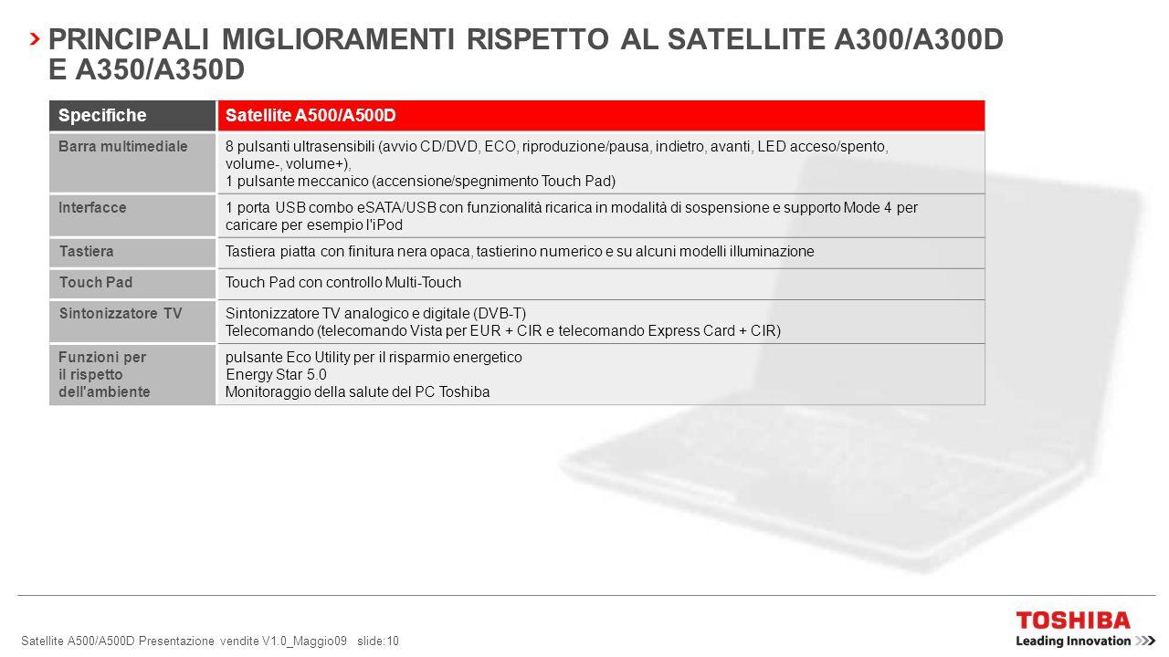 Satellite A500/A500D Presentazione vendite V1.0_Maggio09 slide:9 PRINCIPALI MIGLIORAMENTI RISPETTO AL SATELLITE A300/A300D E A350/A350D SpecificheSatellite A500/A500D Processore / chipsetUltimi processori Intel fino a Core2 Duo T9600 (2,80 GHz) Ultimi processori AMD fino a Turion Ultra Dual Core ZM-84 (2,30 GHz) Chipset AMD Griffin RS780MN per l HDMI e per i modelli a GPU esterna SchermoSchermo Toshiba TruBrite ® HD da 16 , formato 16:9, risoluzione 1.366 x 768, 200 cd/m² 2 varianti di modello di schermo: cornice normale sui modelli Standard e schermo edge-to-edge sui Premium Sistema operativoWindows Vista ® Home Premium Edition, installazione doppia 32 bit/64 bit Adattatore graficoATI Mobility Radeon™ HD 4570 (ATI M92XT) ATI Mobility Radeon™ HD 4650 (ATI M96) Unità disco rigidoUnità disco rigido primario (2,5 ) Disco a stato solido (SSD) primario con slot SSD dedicato Supporto ibrido disco rigido / disco a stato solido Sensore di impatto 3D disco rigido Unità disco otticoDVD Super-Multi ±R DL (SATA) in 2 formati: con tray e slot-in (a seconda della configurazione) AudioAltoparlanti stereo Harman Kardon ® con pulsanti ultrasensibili volume + / volume - sulla Barra multimediale WebcamWebcam HD con microfono (formato video 16:9 widescreen, risoluzione 1.280 x 800) ComunicazioniBusiness Card Reader LAN Gigabit Ethernet (10/100/1000 Mb/s), a seconda della configurazione