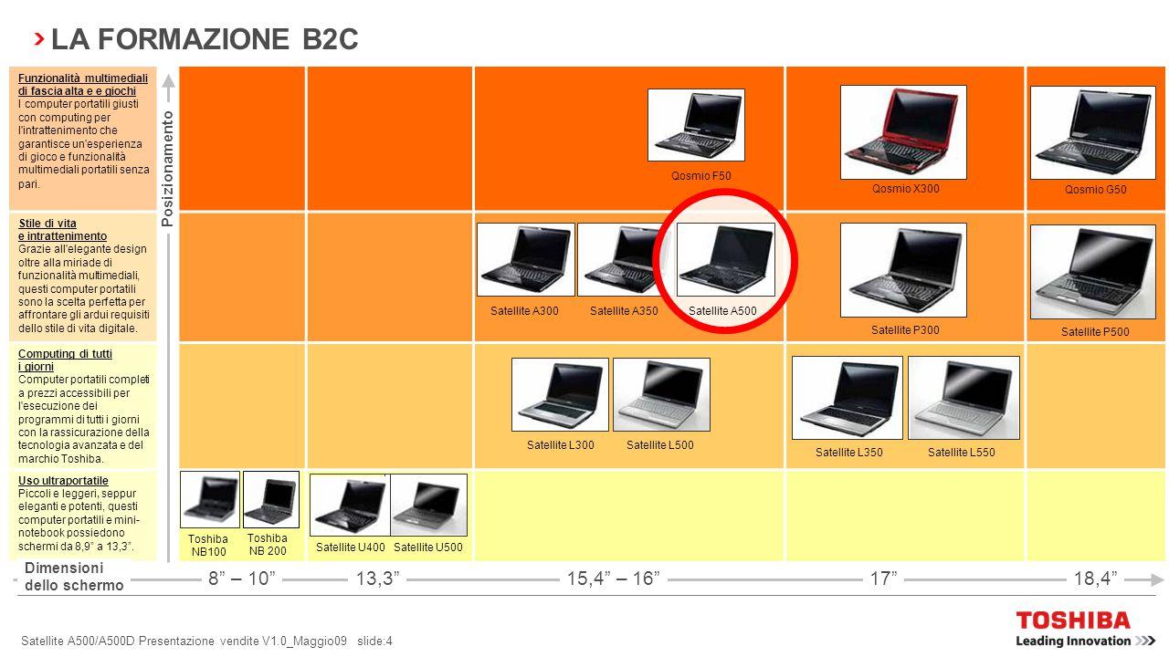 Satellite A500/A500D Presentazione vendite V1.0_Maggio09 slide:24 SISTEMA DI REGOLAZIONE DELLE PRESTAZIONI TOSHIBA TEMPRO  TEMPRO è un servizio software sviluppato da Toshiba TEMPRO apre un nuovo canale di comunicazione tra Toshiba e i suoi clienti, permettendo ai clienti di ricevere messaggi specifici, pertinenti e tempestivi sui loro portatili:  Avvisi sulle prestazioni: TEMPRO monitora l hardware (capacità della batteria, memoria RAM e spazio su disco rigido) e consiglia ai clienti Toshiba come ottimizzare l uso del loro portatile.