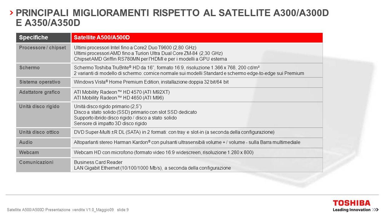 Satellite A500/A500D Presentazione vendite V1.0_Maggio09 slide:19 MULTI TOUCH PAD CON SUPPORTO DEI GESTI  Ulteriori funzionalità aggiuntive con particolari movimenti sul multi-touch: pizzico, sfregamento o rotazione con il semplice movimento delle dita.