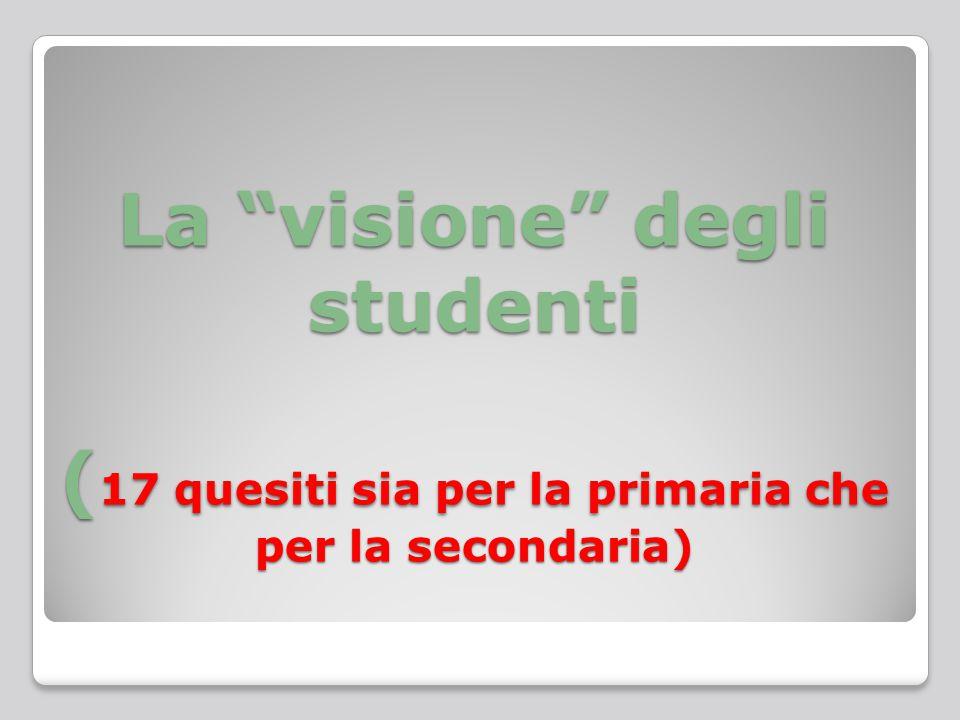 La visione degli studenti ( 17 quesiti sia per la primaria che per la secondaria)
