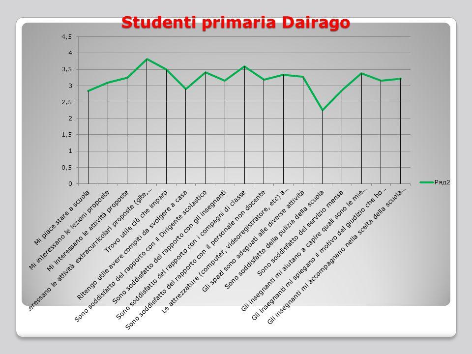 Studenti primaria Dairago