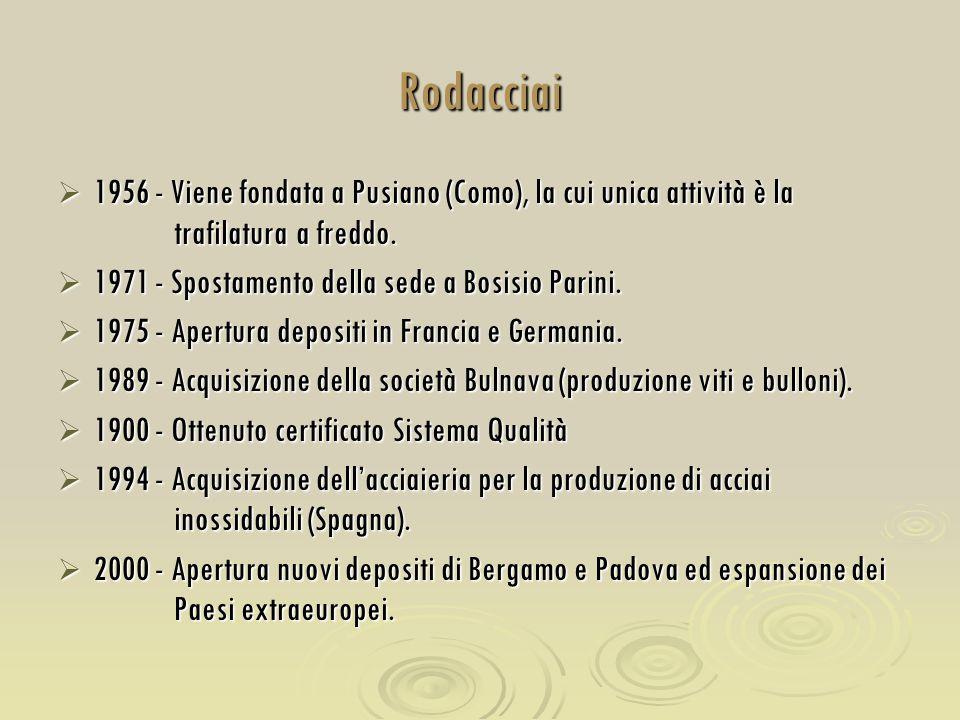 Rodacciai  1956 - Viene fondata a Pusiano (Como), la cui unica attività è la trafilatura a freddo.  1971 - Spostamento della sede a Bosisio Parini.