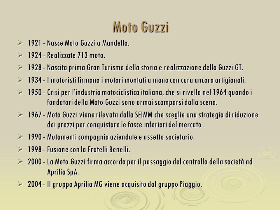 Moto Guzzi  1921 - Nasce Moto Guzzi a Mandello.  1924 - Realizzate 713 moto.  1928 - Nascita prima Gran Turismo della storia e realizzazione della