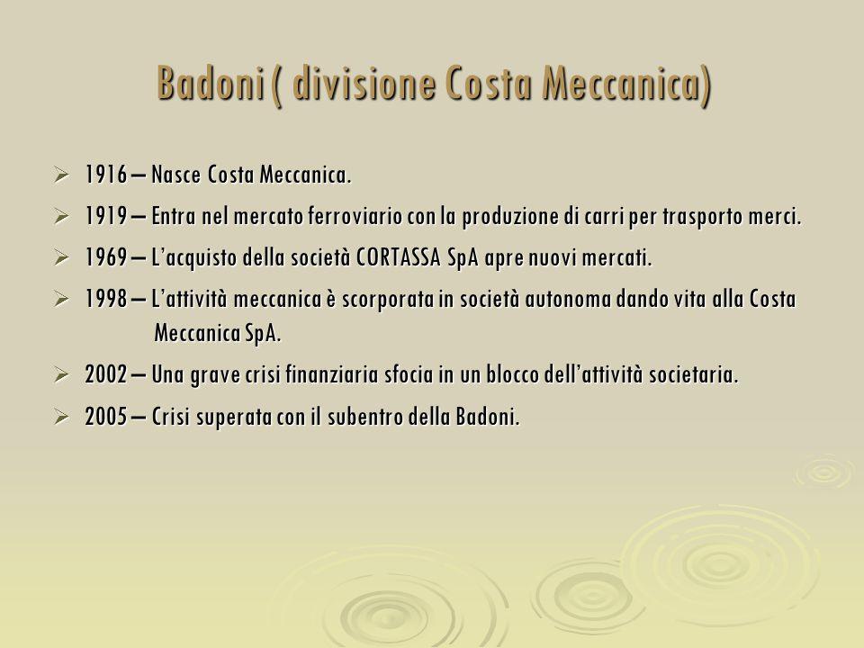 Badoni ( divisione Costa Meccanica)  1916 – Nasce Costa Meccanica.  1919 – Entra nel mercato ferroviario con la produzione di carri per trasporto me