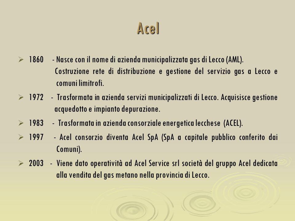 Acel   1860 - Nasce con il nome di azienda municipalizzata gas di Lecco (AML). Costruzione rete di distribuzione e gestione del servizio gas a Lecco