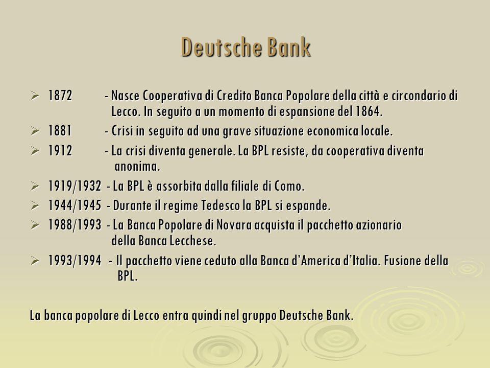 Deutsche Bank  1872 - Nasce Cooperativa di Credito Banca Popolare della città e circondario di Lecco. In seguito a un momento di espansione del 1864.