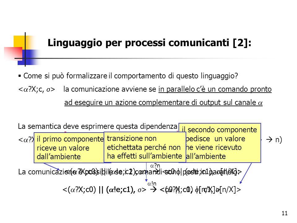11 Linguaggio per processi comunicanti [2]:  Come si può formalizzare il comportamento di questo linguaggio? la comunicazione avviene se in parallelo