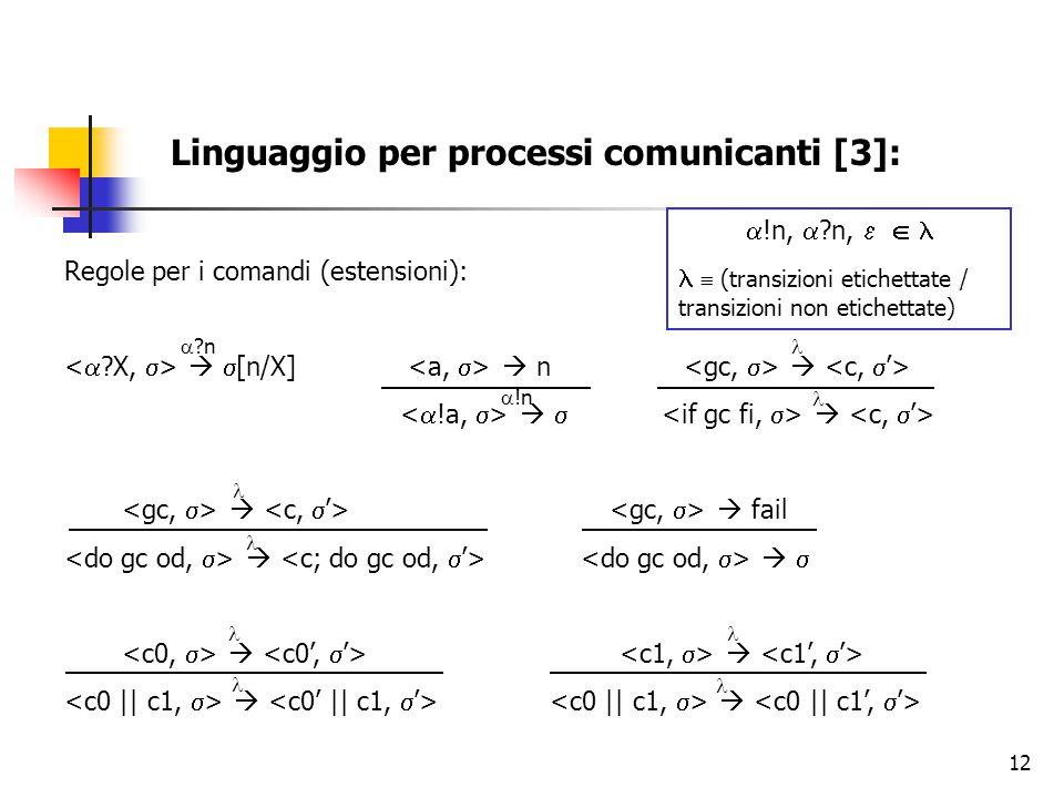 12 Linguaggio per processi comunicanti [3]: Regole per i comandi (estensioni):   [n/X]  n       fail       !n,  ?n,    (transizioni etichettate / transizioni non etichettate)  !n  ?n
