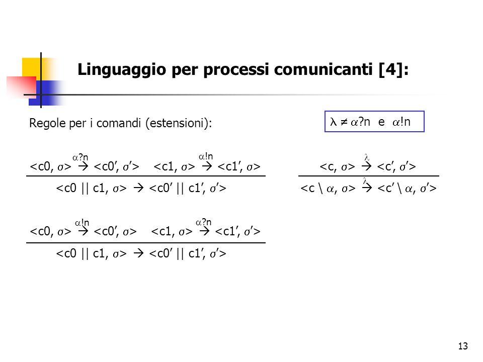 13 Linguaggio per processi comunicanti [4]: Regole per i comandi (estensioni):        ?n  !n   ?n e  !n