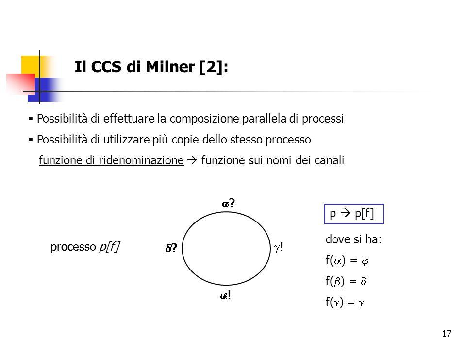 17 Il CCS di Milner [2]:  Possibilità di effettuare la composizione parallela di processi  Possibilità di utilizzare più copie dello stesso processo