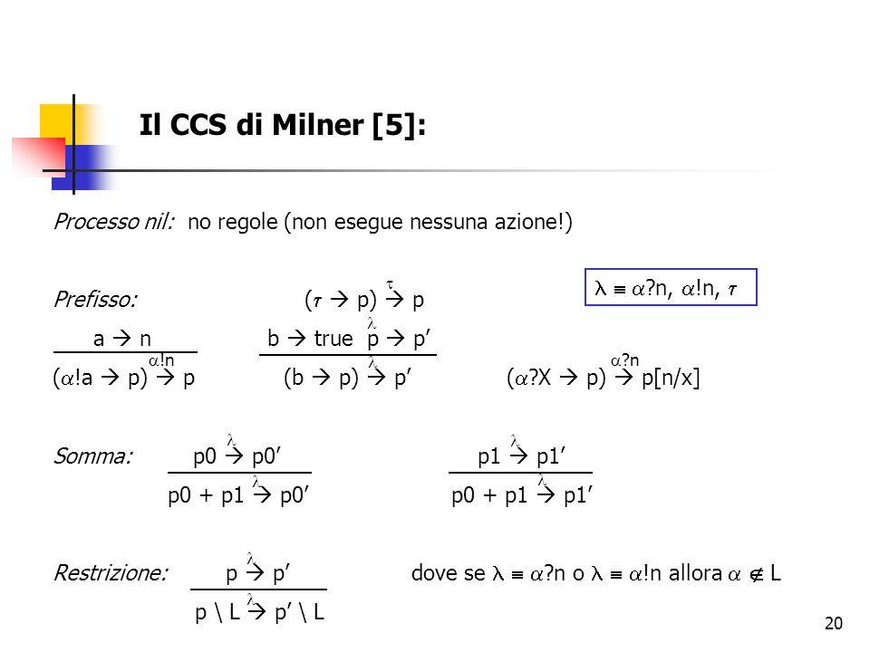 20 Il CCS di Milner [5]: Processo nil: no regole (non esegue nessuna azione!) Prefisso: (   p)  p a  n b  true p  p' (  !a  p)  p (b  p)  p' (  ?X  p)  p[n/x] Somma: p0  p0' p1  p1' p0 + p1  p0' p0 + p1  p1' Restrizione: p  p' dove se   ?n o   !n allora   L p \ L  p' \ L   ?n,  !n,    !n  ?n
