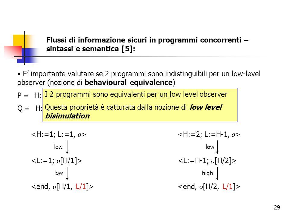 29  E' importante valutare se 2 programmi sono indistinguibili per un low-level observer (nozione di behavioural equivalence) P  H:=1; L:=1 e si definisca    Q  H:=2; L:=H-1 I 2 programmi sono equivalenti per un low level observer Questa proprietà è catturata dalla nozione di low level bisimulation low high Flussi di informazione sicuri in programmi concorrenti – sintassi e semantica [5]: