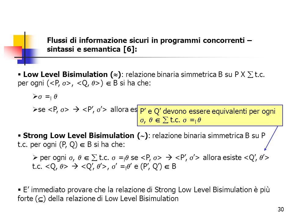 30  Low Level Bisimulation (  ): relazione binaria simmetrica B su P X  t.c. per ogni (, )  B si ha che:   = l   se  allora esiste t.c.   S