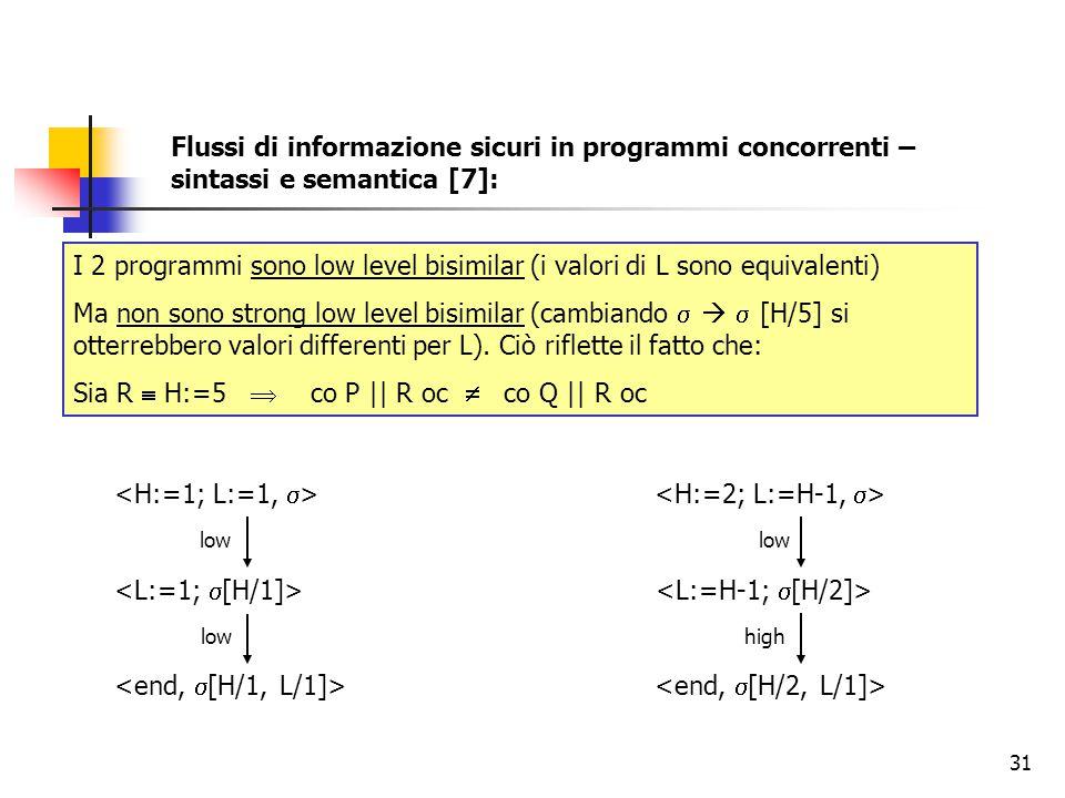 31  Riprendiamo l'esempio visto prima e vediamo di applicare le definizioni introdotte nella slide precedente: P  H:=1; L:=1 e si definisca    Q  H:=2; L:=H-1 I 2 programmi sono low level bisimilar (i valori di L sono equivalenti) Ma non sono strong low level bisimilar (cambiando    [H/5] si otterrebbero valori differenti per L).