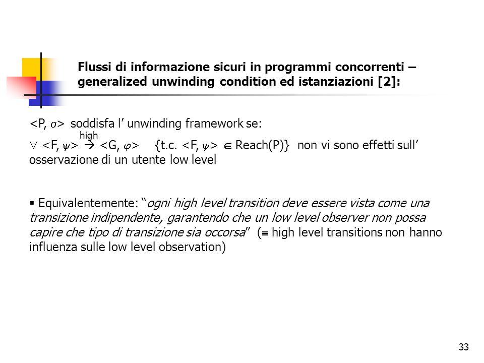 33 Flussi di informazione sicuri in programmi concorrenti – generalized unwinding condition ed istanziazioni [2]: soddisfa l' unwinding framework se: