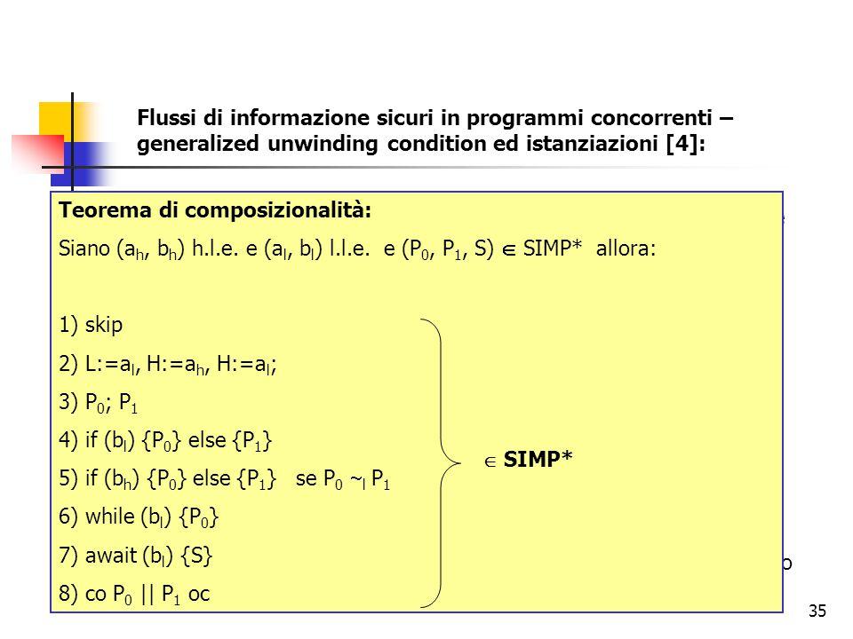 35 Flussi di informazione sicuri in programmi concorrenti – generalized unwinding condition ed istanziazioni [4]:  La composizionalità è una proprietà utile ed importante (è possibile lavorare con i sottoprogrammi ed estendere la proprietà all'intero programma)  SIMP* class: W(= l,  l, Reach*) dove  è una relazione binaria t.c.