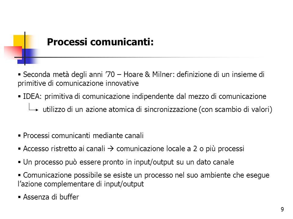9 Processi comunicanti:  Seconda metà degli anni '70 – Hoare & Milner: definizione di un insieme di primitive di comunicazione innovative  IDEA: pri