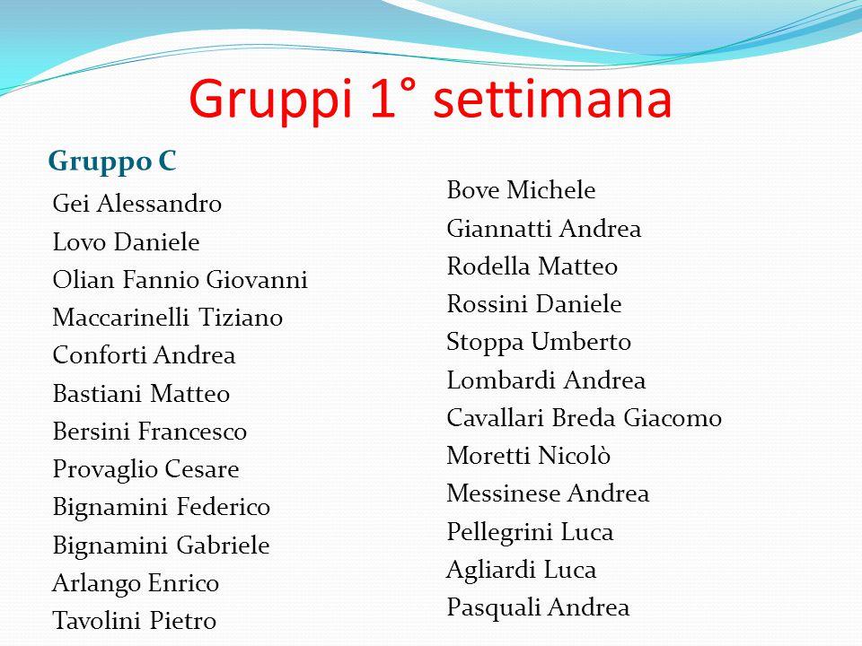 Gruppi 1° settimana Gruppo C Gei Alessandro Lovo Daniele Olian Fannio Giovanni Maccarinelli Tiziano Conforti Andrea Bastiani Matteo Bersini Francesco