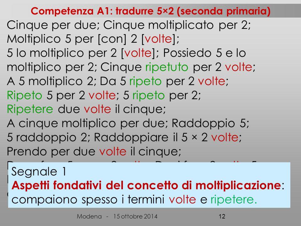 Cinque per due; Cinque moltiplicato per 2; Moltiplico 5 per [con] 2 [volte]; 5 lo moltiplico per 2 [volte]; Possiedo 5 e lo moltiplico per 2; Cinque ripetuto per 2 volte; A 5 moltiplico 2; Da 5 ripeto per 2 volte; Ripeto 5 per 2 volte; 5 ripeto per 2; Ripetere due volte il cinque; A cinque moltiplico per due; Raddoppio 5; 5 raddoppio 2; Raddoppiare il 5 × 2 volte; Prendo per due volte il cinque; Devo fare 5 preso 2 volte; Devi fare 2 volte 5; Bisogna fare con il × il numero 5 e 2; Cinque più due uguale dieci; Modena - 15 ottobre 2014 12 Segnale 1 Aspetti fondativi del concetto di moltiplicazione : compaiono spesso i termini volte e ripetere.